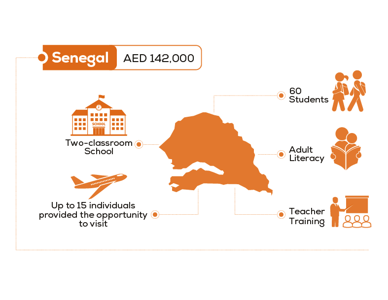 Adopt a School in Senegal